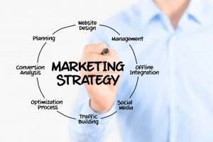 Social Internet Marketing Strategies – What You Ought To Know